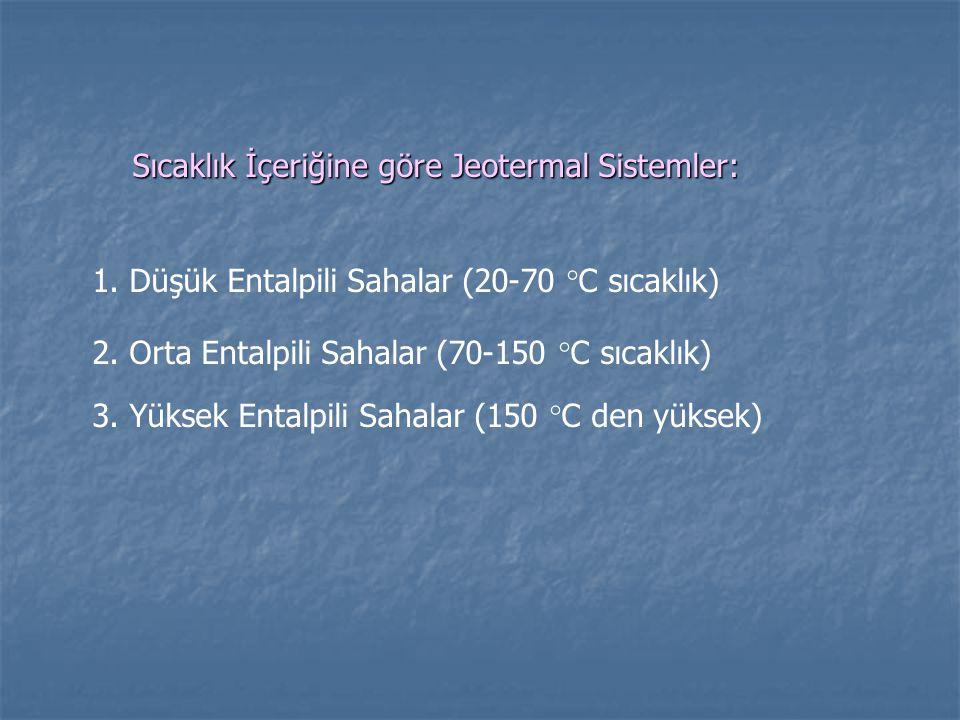 Sıcaklık İçeriğine göre Jeotermal Sistemler: Sıcaklık İçeriğine göre Jeotermal Sistemler: 1. Düşük Entalpili Sahalar (20-70 °C sıcaklık) 2. Orta Ental