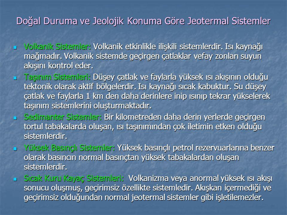 Doğal Duruma ve Jeolojik Konuma Göre Jeotermal Sistemler Volkanik Sistemler: Volkanik etkinlikle ilişkili sistemlerdir. Isı kaynağı mağmadır. Volkanik