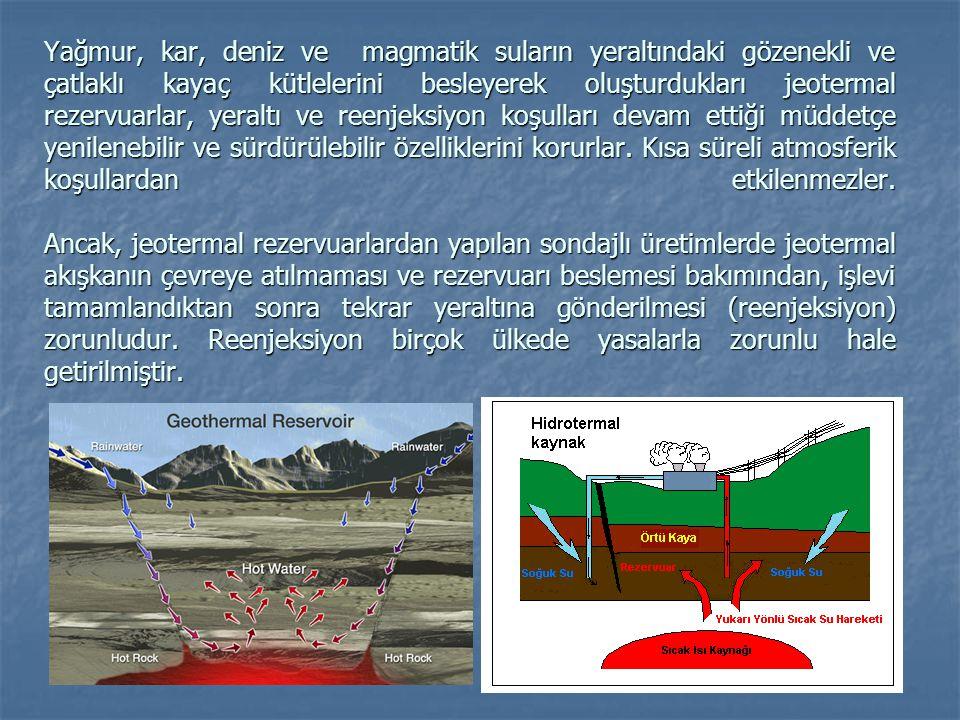 Yağmur, kar, deniz ve magmatik suların yeraltındaki gözenekli ve çatlaklı kayaç kütlelerini besleyerek oluşturdukları jeotermal rezervuarlar, yeraltı