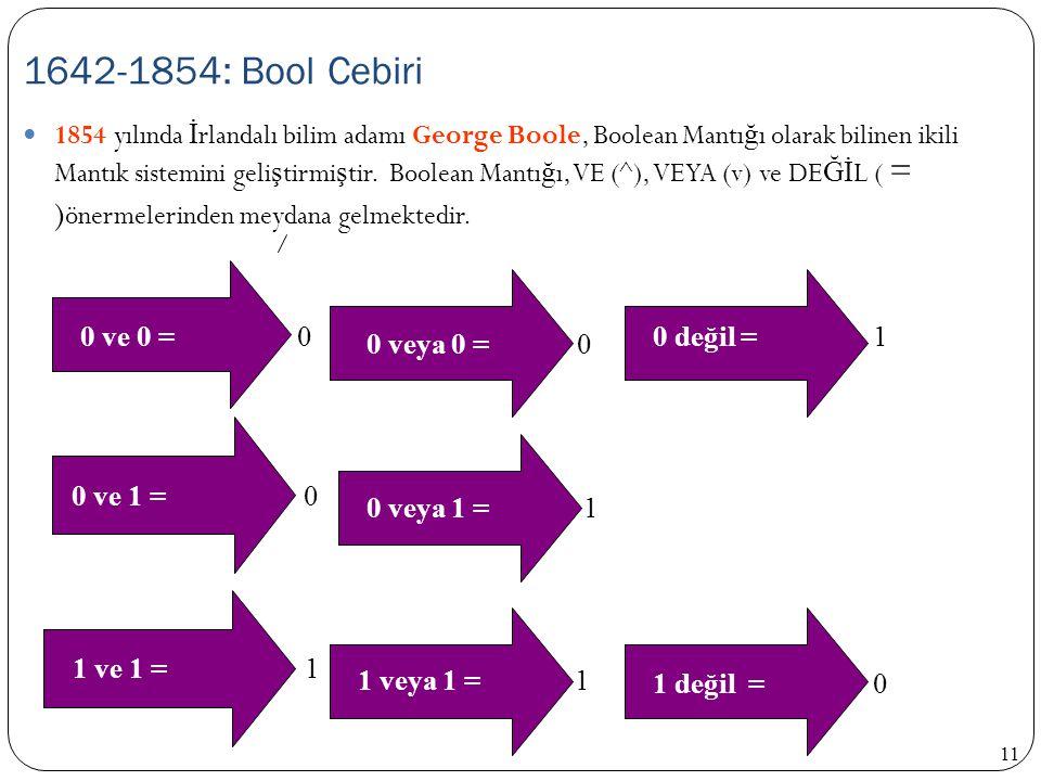 11 1854 yılında İ rlandalı bilim adamı George Boole, Boolean Mantı ğ ı olarak bilinen ikili Mantık sistemini geli ş tirmi ş tir. Boolean Mantı ğ ı, VE
