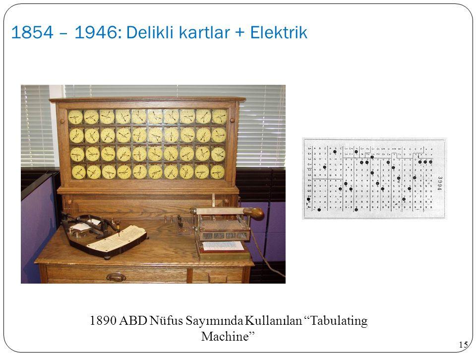"""15 1890 ABD Nüfus Sayımında Kullanılan """"Tabulating Machine"""""""