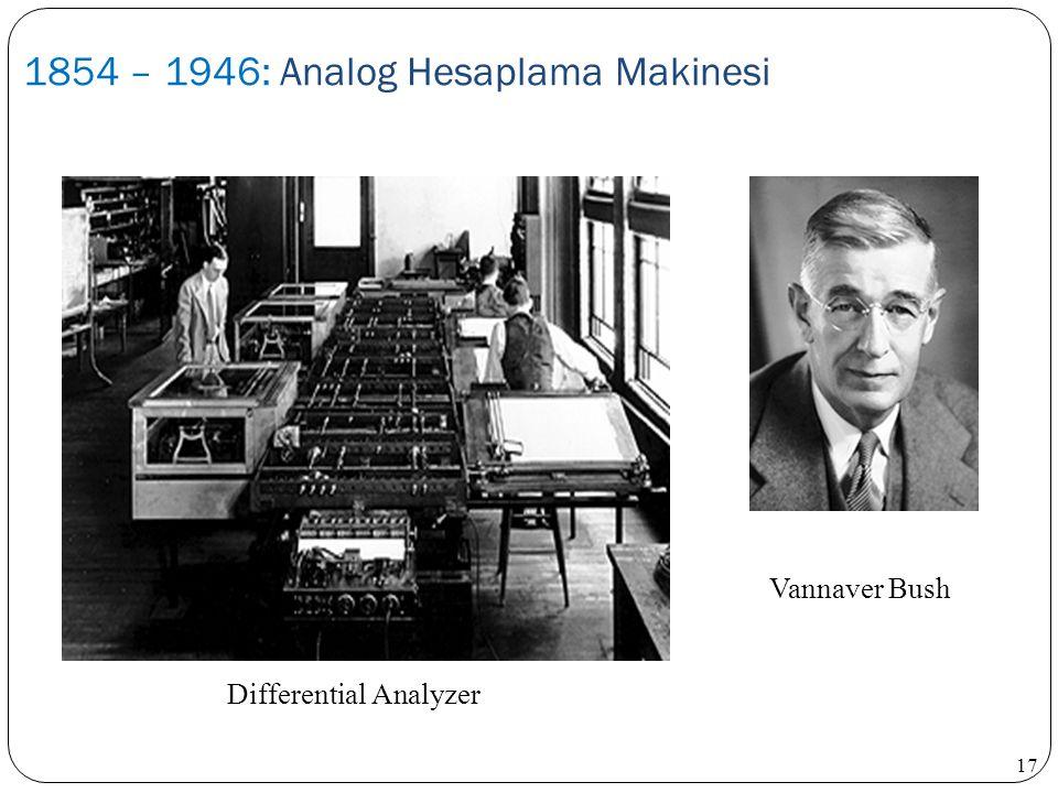 17 1854 – 1946: Analog Hesaplama Makinesi Differential Analyzer Vannaver Bush