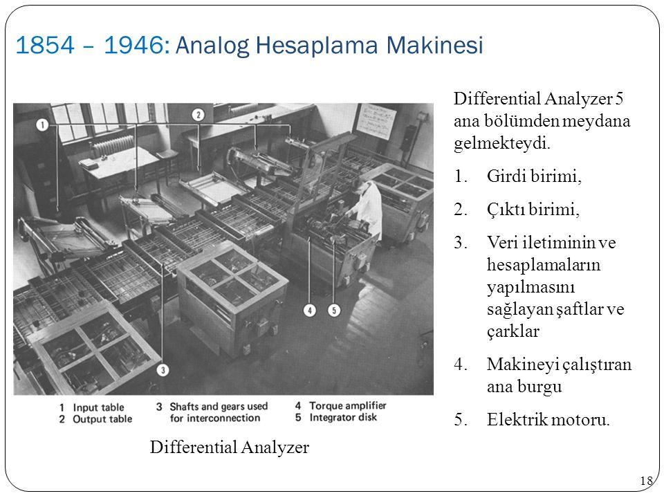 1854 – 1946: Analog Hesaplama Makinesi 18 Differential Analyzer 5 ana bölümden meydana gelmekteydi. 1.Girdi birimi, 2.Çıktı birimi, 3.Veri iletiminin