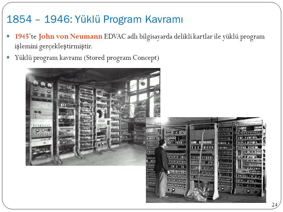 24 1945'te John von Neumann EDVAC adlı bilgisayarda delikli kartlar ile yüklü program i ş lemini gerçekle ş tirmi ş tir. Yüklü program kavramı (Stored