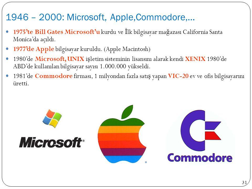 31 1975'te Bill Gates Microsoft'u kurdu ve İ lk bilgisayar ma ğ azası California Santa Monica'da açıldı. 1977'de Apple bilgisayar kuruldu. (Apple Maci