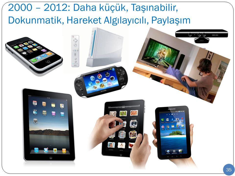 2000 – 2012: Daha küçük, Taşınabilir, Dokunmatik, Hareket Algılayıcılı, Paylaşım 35