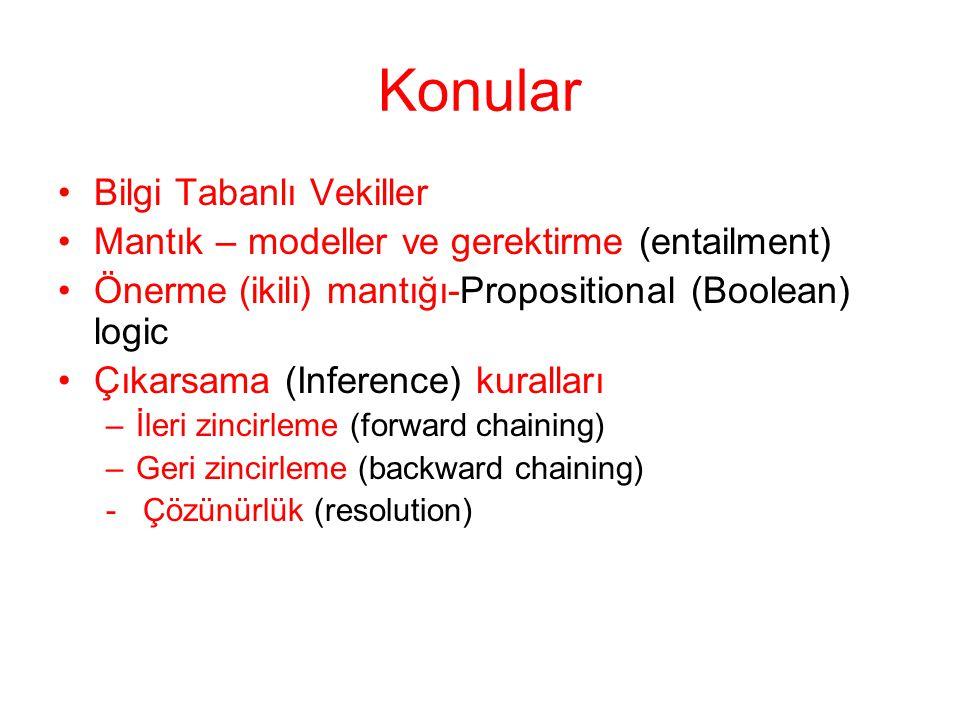 Vampir dünyasında gerektirme [1,1]'de vekili endişelendirecek bir durum algılanmadıktan sonra sağa hareket ve [2,1]'de rüzgar olması durumu Yalnız kuyuları dikkate almakla, Bilgi Tabanı (KB) için tüm mümkün modeller 3 Boolean seçim  8 mümkün model 1,1 2,1 eğer M(KB)  M(α) ise KB ╞ α