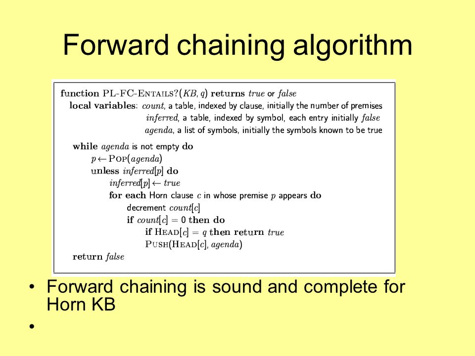 Forward chaining algorithm Forward chaining is sound and complete for Horn KB