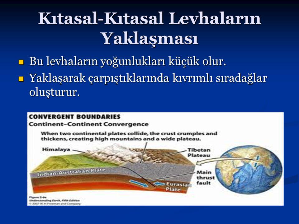 Kıtasal-Kıtasal Levhaların Yaklaşması Bu levhaların yoğunlukları küçük olur. Bu levhaların yoğunlukları küçük olur. Yaklaşarak çarpıştıklarında kıvrım