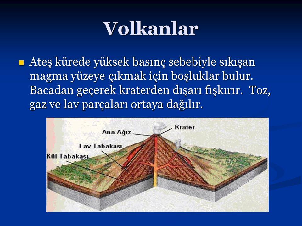 Volkanlar Ateş kürede yüksek basınç sebebiyle sıkışan magma yüzeye çıkmak için boşluklar bulur. Bacadan geçerek kraterden dışarı fışkırır. Toz, gaz ve