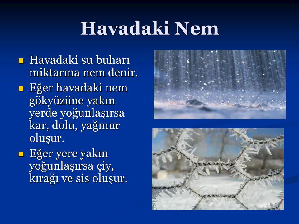 Havadaki Nem Havadaki su buharı miktarına nem denir. Havadaki su buharı miktarına nem denir. Eğer havadaki nem gökyüzüne yakın yerde yoğunlaşırsa kar,