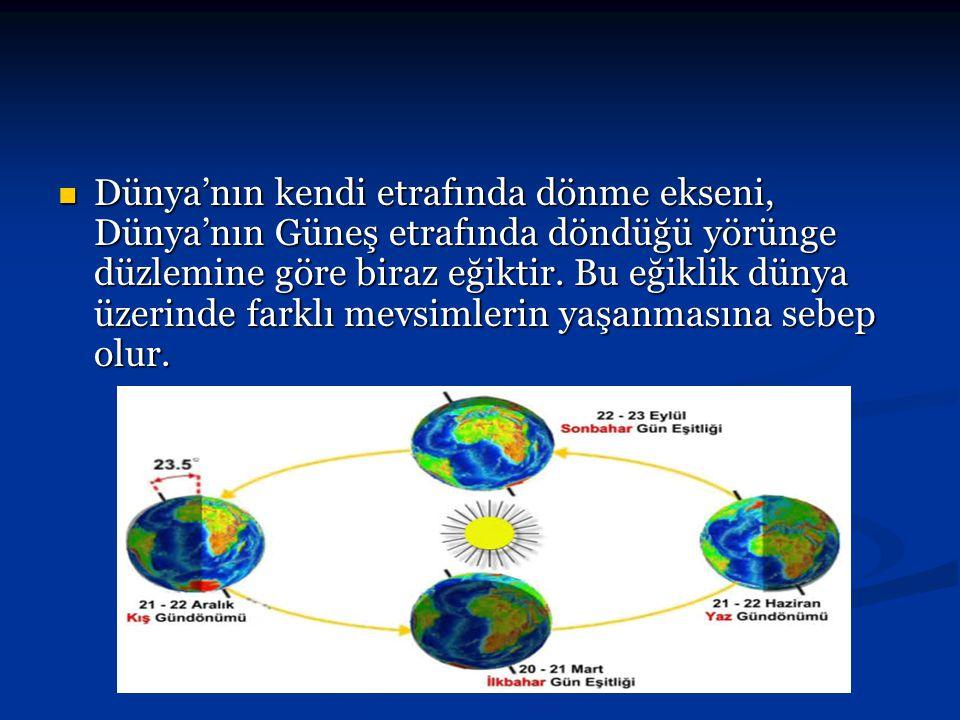 Dünya'nın kendi etrafında dönme ekseni, Dünya'nın Güneş etrafında döndüğü yörünge düzlemine göre biraz eğiktir. Bu eğiklik dünya üzerinde farklı mevsi