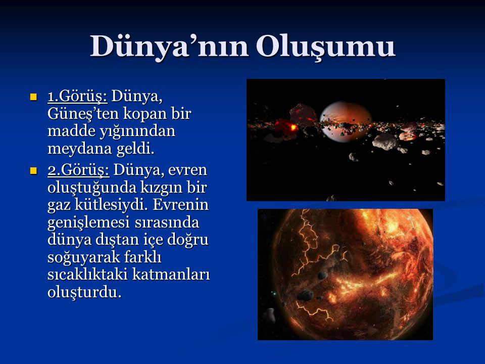 Dünya'nın Oluşumu 1.Görüş: Dünya, Güneş'ten kopan bir madde yığınından meydana geldi. 1.Görüş: Dünya, Güneş'ten kopan bir madde yığınından meydana gel