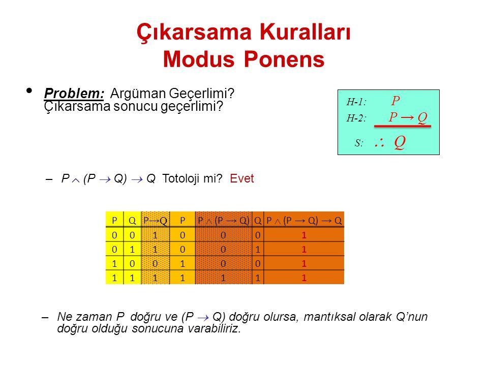 Çıkarsama Kuralları Modus Ponens Problem: Argüman Geçerlimi? Çıkarsama sonucu geçerlimi? H-1: P H-2: P → Q S:  Q –P  (P  Q)  Q Totoloji mi? Evet P