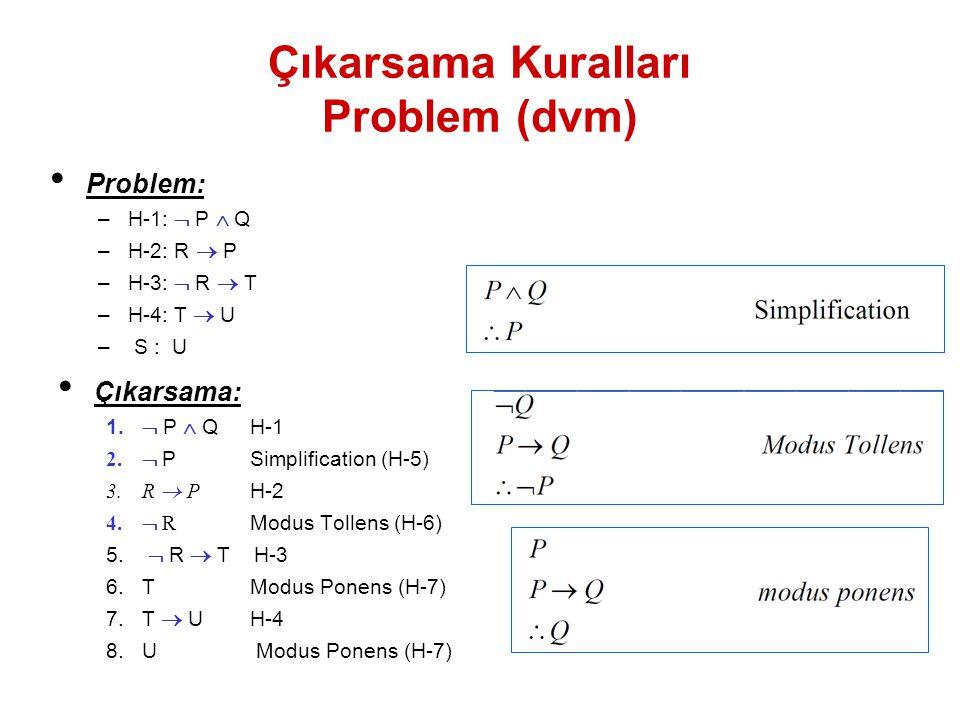 Çıkarsama Kuralları Problem (dvm) Problem: –H-1:  P  Q –H-2: R  P –H-3:  R  T –H-4: T  U – S : U Çıkarsama: 1.  P  QH-1 2.  PSimplification (