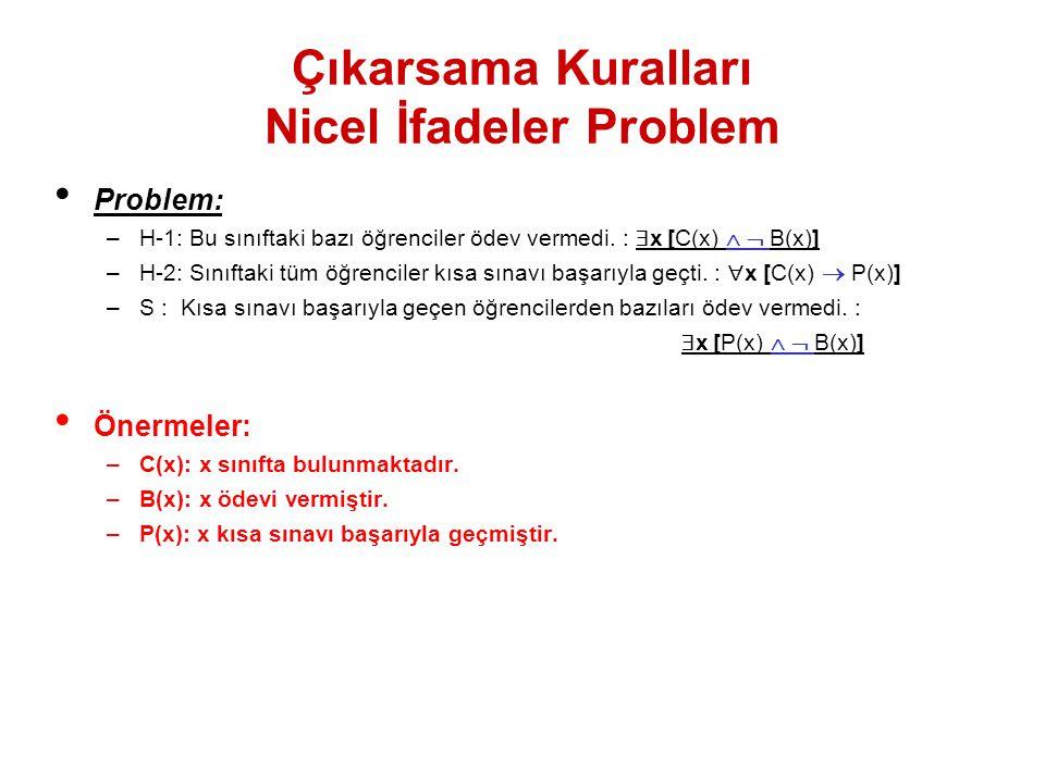 Çıkarsama Kuralları Nicel İfadeler Problem Problem: –H-1: Bu sınıftaki bazı öğrenciler ödev vermedi. :  x [C(x)   B(x)] –H-2: Sınıftaki tüm öğrenci