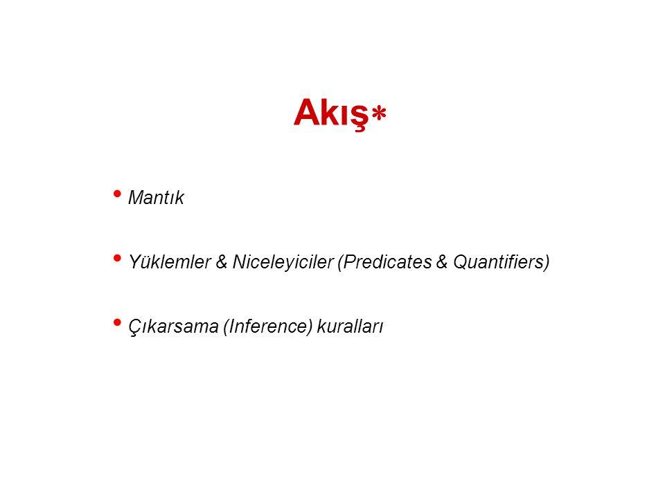 Akış  Mantık Yüklemler & Niceleyiciler (Predicates & Quantifiers) Çıkarsama (Inference) kuralları