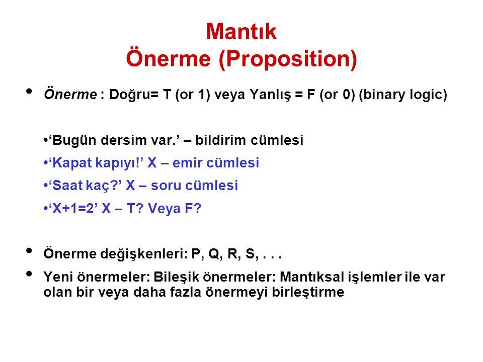 Mantıksal İşlemler Olumsuzlama (İng.Negation) 'not' Sembol:  Örnek: P: Okula gideceğim.