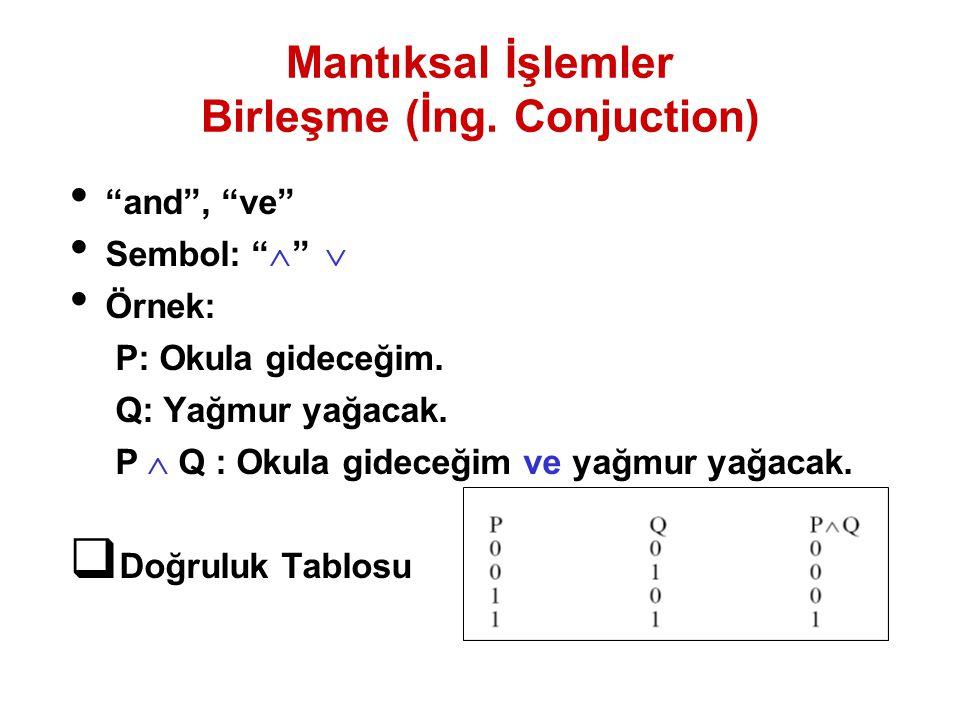 Çıkarsama Kuralları Nicel İfadeler Problem (dvm) Çözüm: –  x [C(x)   B(x)]H-1: Öncül –C(a)   B(a)H-3: H-1'den Varoluşsal Örnekleme (EI) –C(a)H-4: Basitleştirme/Simplification ( H-3) –  x [C(x)  P(x)]H-2: Öncül –C(a)  P(a)H-5: H-2'den Evrensel Örnekleme (UI) –P(a)H-6: Modus Ponens (H-4 ve H-5) –  B(a)H-7: Basitleştirme/Simplification ( H-3) –P(a)   B(a) H-8: Birleşim/Conjunction (H-7 ve H-8) –  x [P(x)   B(x)]S: H-8'den Varoluşsal Genelleme (EG)