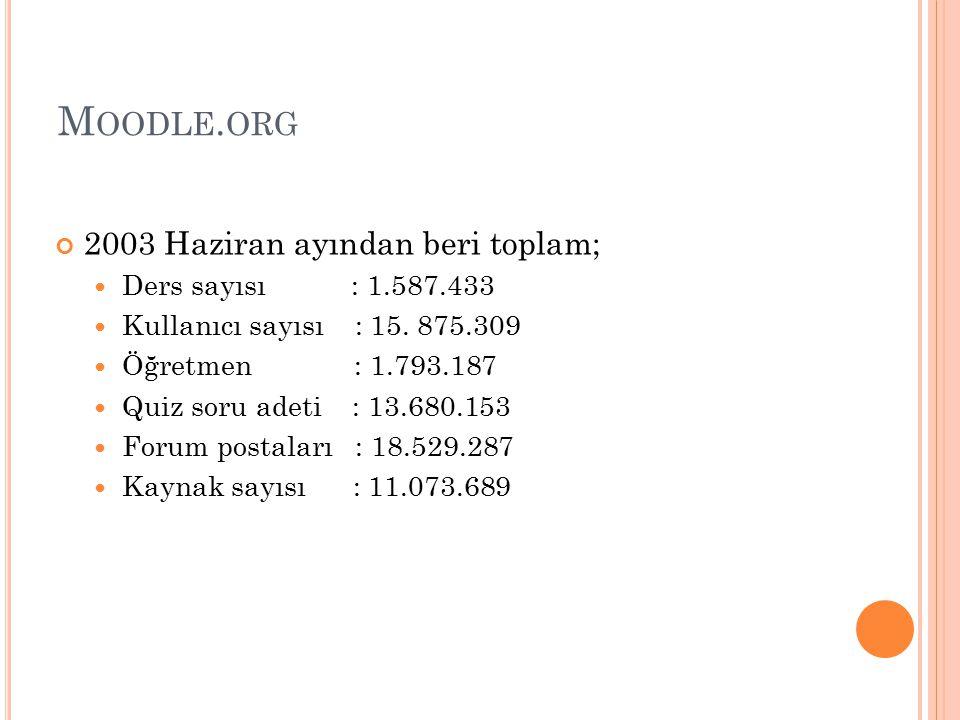 M OODLE. ORG 2003 Haziran ayından beri toplam; Ders sayısı : 1.587.433 Kullanıcı sayısı : 15. 875.309 Öğretmen : 1.793.187 Quiz soru adeti : 13.680.15