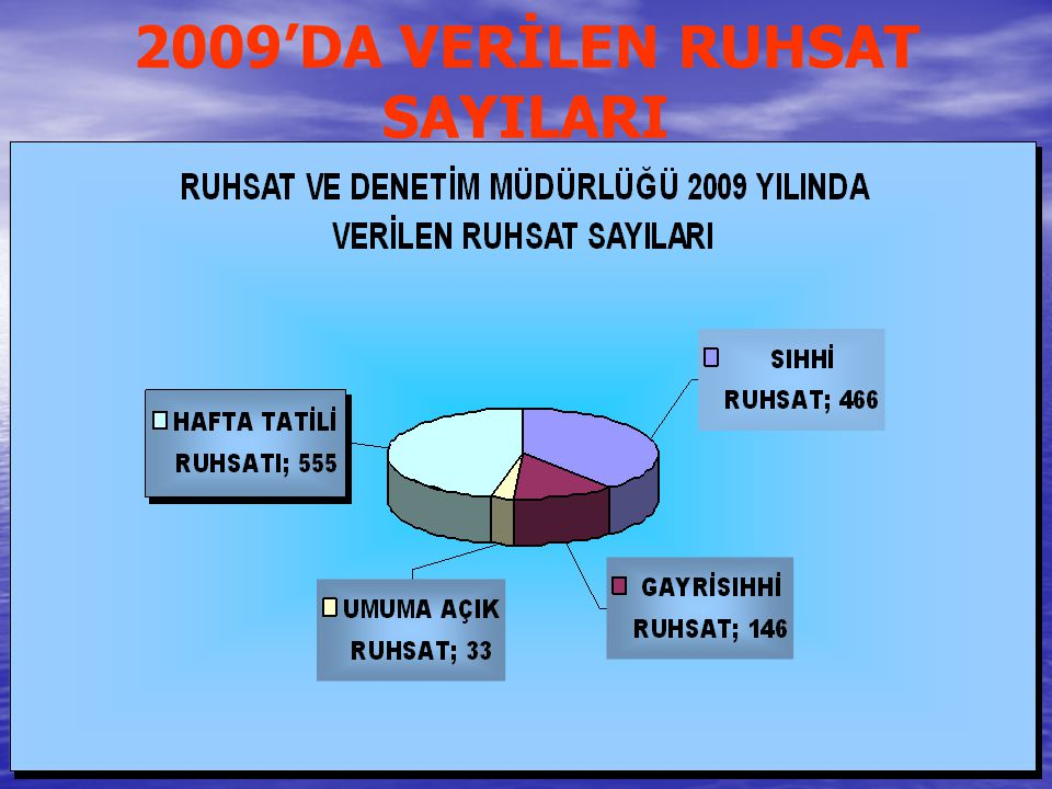 MEVCUT 18.000 DOSYADAN MEVCUT 18.000 DOSYADAN 15 000 DOSYA BİLGİSAYARA AKTARILDI 15 000 DOSYA BİLGİSAYARA AKTARILDI 3 000 ADET DOSYA HIFZ EDİLDİ.