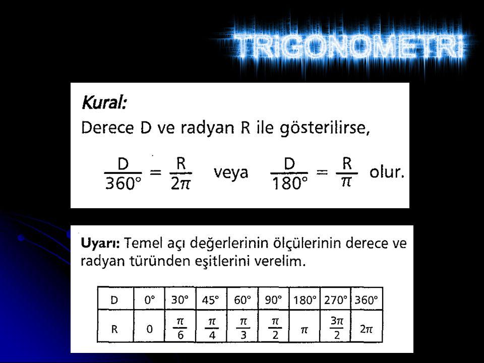 Bir Dar Açının Trigonometrik Oranları 0° < A < 90° olmak üzere bir dik üçgen ele alalım Hipotenüs Karşı dik kenar Komşu dik kenar A B C Sinüs = sin Karşı dik kenar uzunluğu Hipotenüs uzunluğu Sin A = Sin A = = IBCI IACI a b