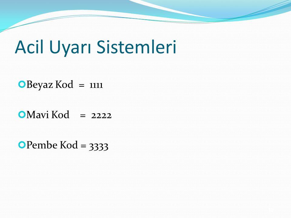 Acil Uyarı Sistemleri Beyaz Kod = 1111 Mavi Kod = 2222 Pembe Kod = 3333 19