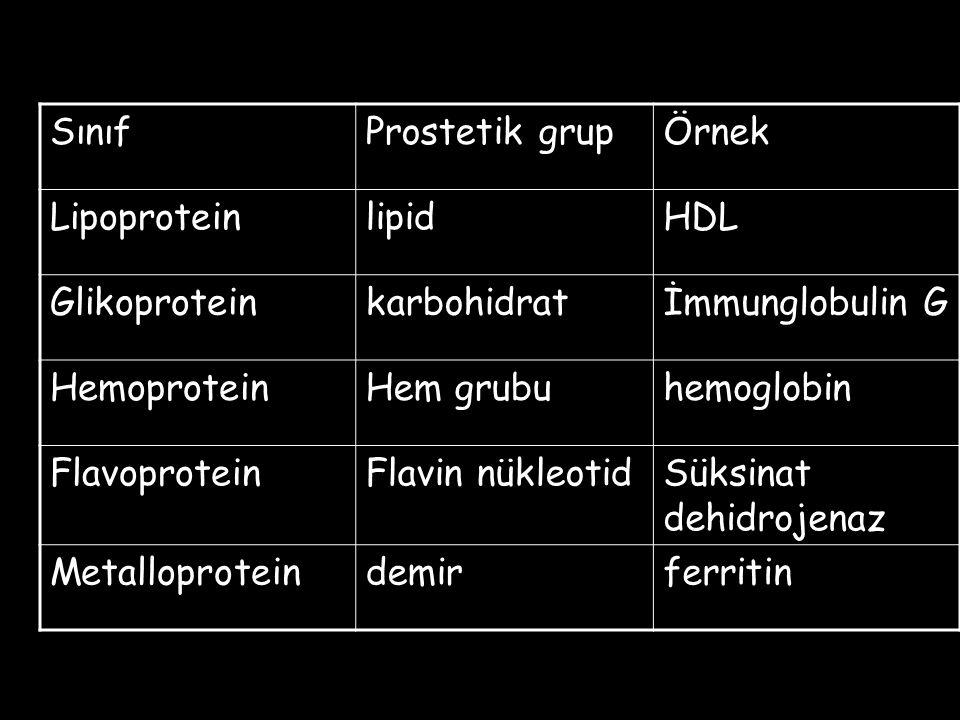 SınıfProstetik grupÖrnek LipoproteinlipidHDL Glikoproteinkarbohidratİmmunglobulin G HemoproteinHem grubuhemoglobin FlavoproteinFlavin nükleotidSüksinat dehidrojenaz Metalloproteindemirferritin