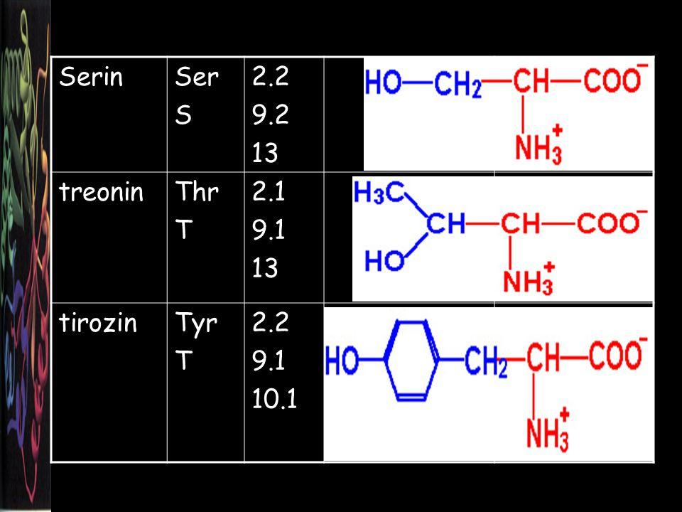 SerinSer S 2.2 9.2 13 treoninThr T 2.1 9.1 13 tirozinTyr T 2.2 9.1 10.1