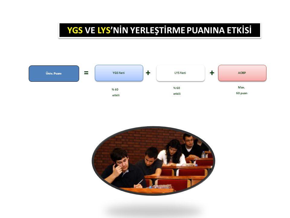 YGS – LYS'DE 18 PUAN TÜRÜ VAR