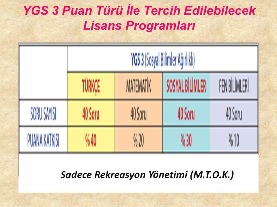 YGS 2 Puan Türü İle Tercih Edilebilecek Lisans Programları