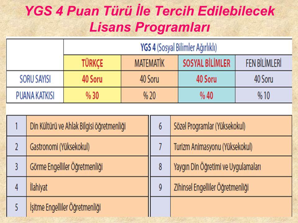 YGS 3 Puan Türü İle Tercih Edilebilecek Lisans Programları Sadece Rekreasyon Yönetimi (M.T.O.K.)