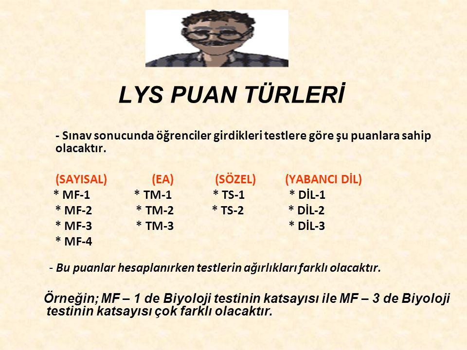 PUAN TÜRLERİNE GÖRE LYS'DE ÇÖZÜLECEK TESTLER Matematik-Fen puanı (MF): LYS-1 (Mat - Geo metri ) LYS-2 (Fizik – Kimya - Biyoloji) testlerini Türkçe- Matematik puanı (TM) : LYS-1 (Mat - Geo) LYS-3 (Türk Dili ve Ed.