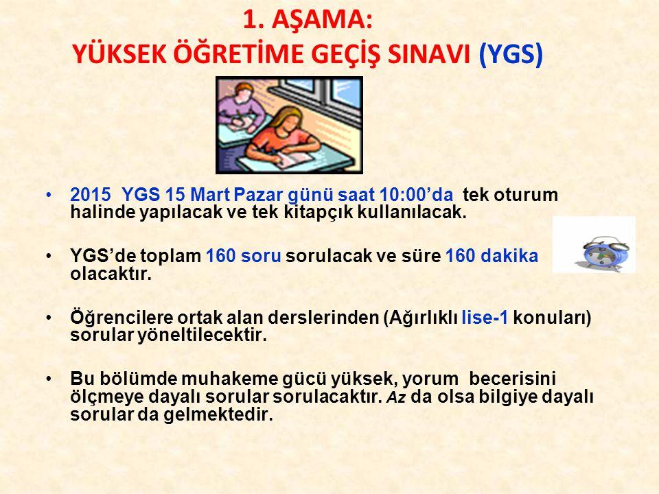 YGS SINAV TARİHİ
