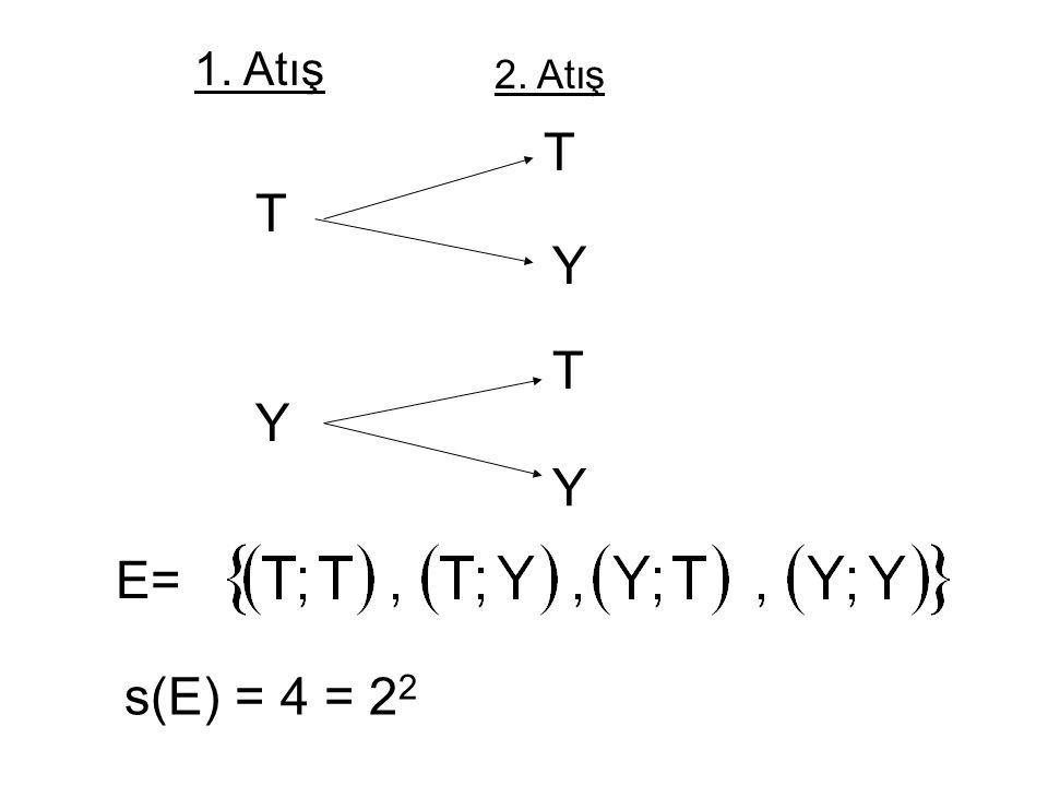 1. Atış Y T T Y T Y E= s(E) = 4 = 2 2 2. Atış