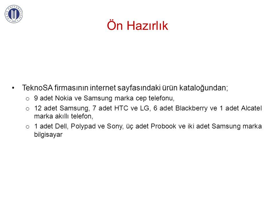 Ön Hazırlık TeknoSA firmasının internet sayfasındaki ürün kataloğundan; o 9 adet Nokia ve Samsung marka cep telefonu, o 12 adet Samsung, 7 adet HTC ve