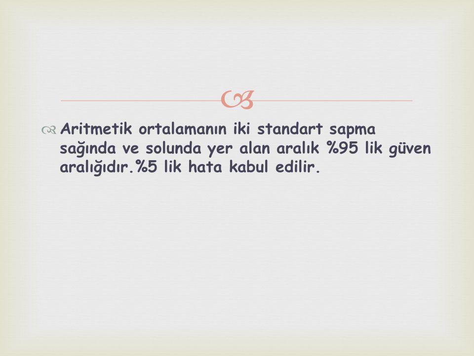   Aritmetik ortalamanın iki standart sapma sağında ve solunda yer alan aralık %95 lik güven aralığıdır.%5 lik hata kabul edilir.