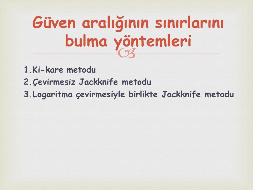  1.Ki-kare metodu 2.Çevirmesiz Jackknife metodu 3.Logaritma çevirmesiyle birlikte Jackknife metodu Güven aralığının sınırlarını bulma yöntemleri