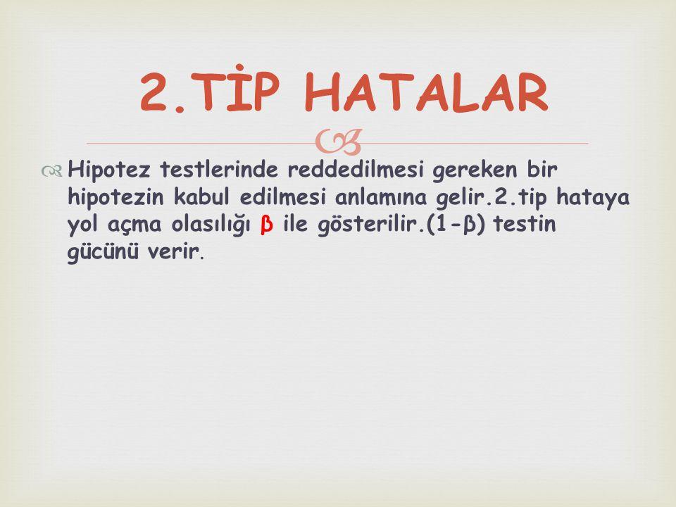   Hipotez testlerinde reddedilmesi gereken bir hipotezin kabul edilmesi anlamına gelir.2.tip hataya yol açma olasılığı β ile gösterilir.(1-β) testin