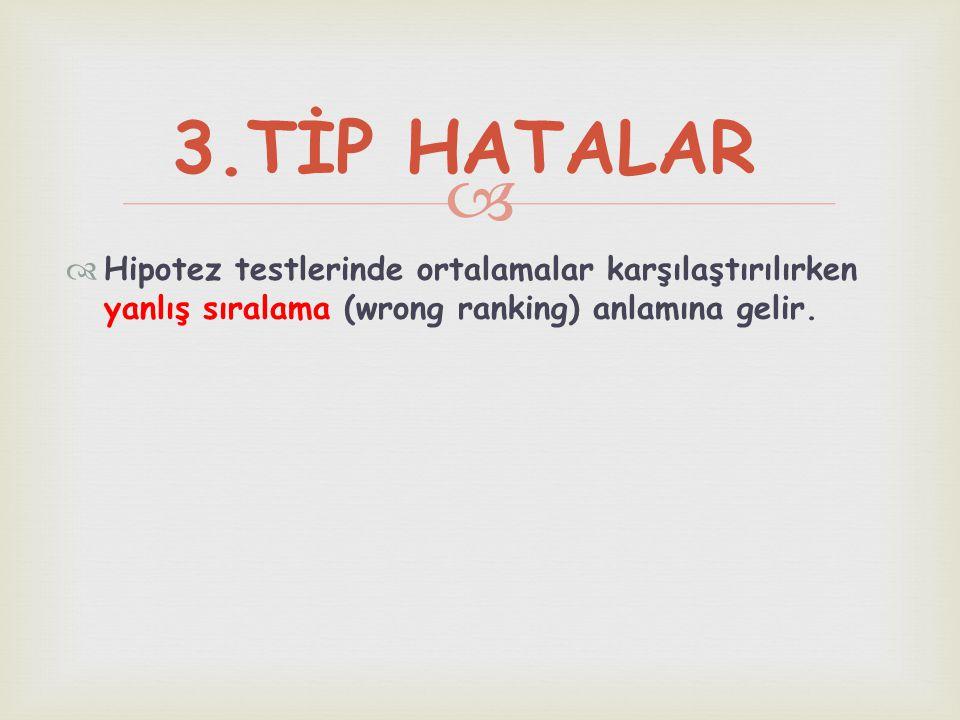   Hipotez testlerinde ortalamalar karşılaştırılırken yanlış sıralama (wrong ranking) anlamına gelir. 3.TİP HATALAR