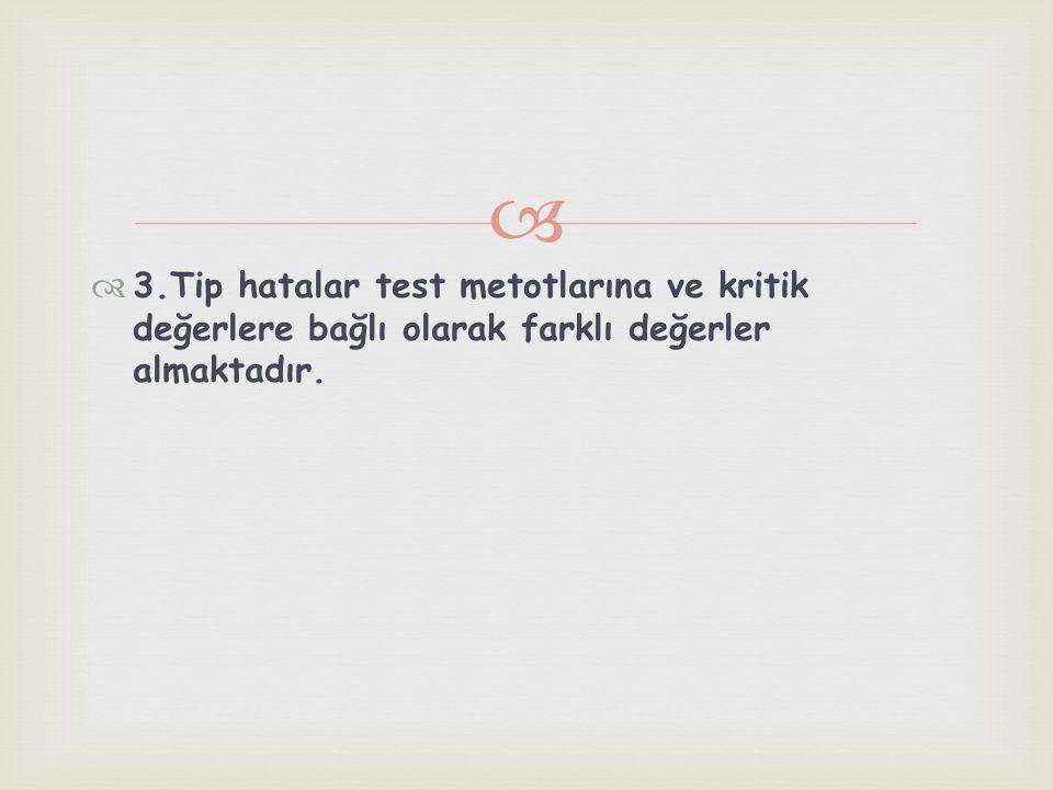   3.Tip hatalar test metotlarına ve kritik değerlere bağlı olarak farklı değerler almaktadır.