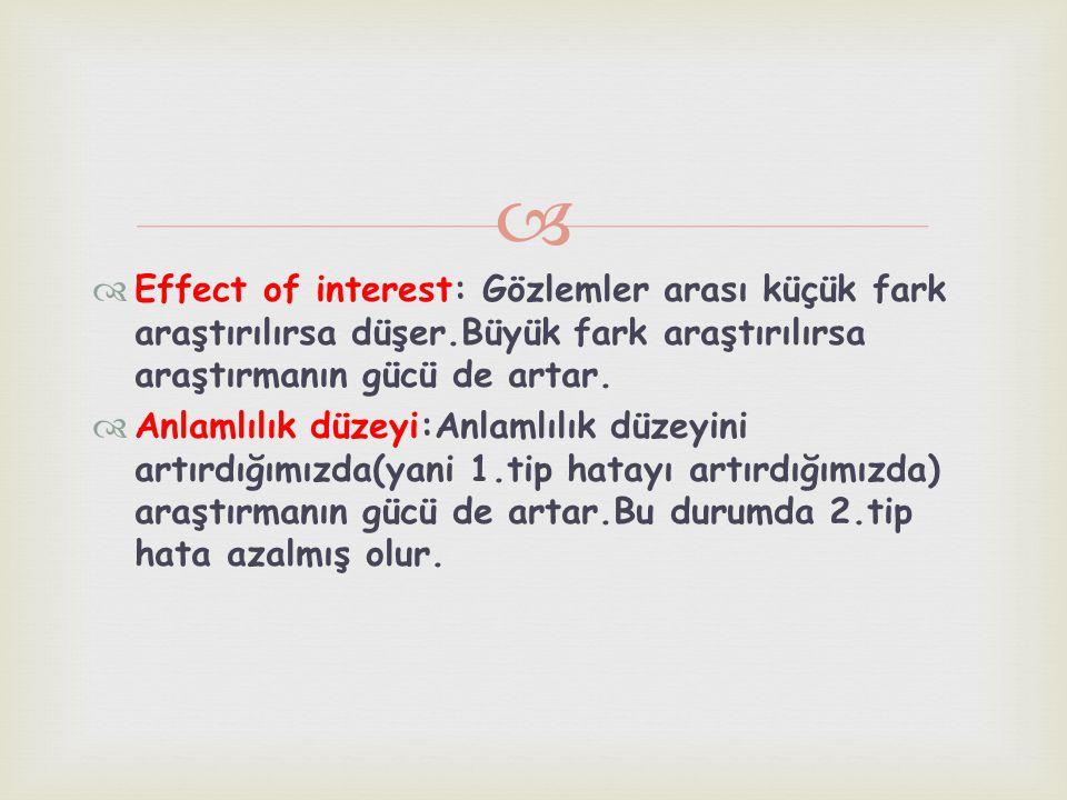   Effect of interest: Gözlemler arası küçük fark araştırılırsa düşer.Büyük fark araştırılırsa araştırmanın gücü de artar.  Anlamlılık düzeyi:Anlaml