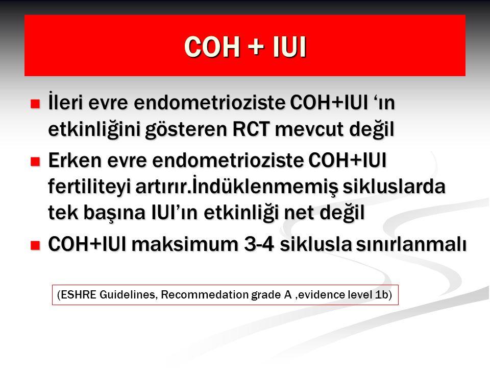 COH + IUI İleri evre endometrioziste COH+IUI 'ın etkinliğini gösteren RCT mevcut değil İleri evre endometrioziste COH+IUI 'ın etkinliğini gösteren RCT