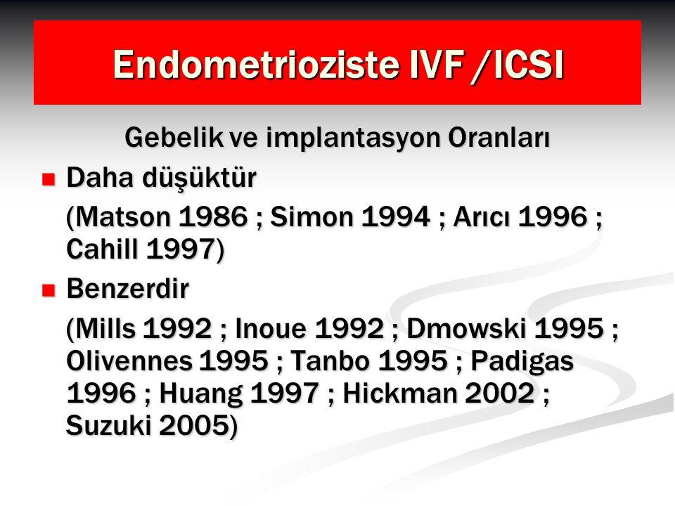 Endometrioziste IVF /ICSI Gebelik ve implantasyon Oranları Daha düşüktür Daha düşüktür (Matson 1986 ; Simon 1994 ; Arıcı 1996 ; Cahill 1997) Benzerdir