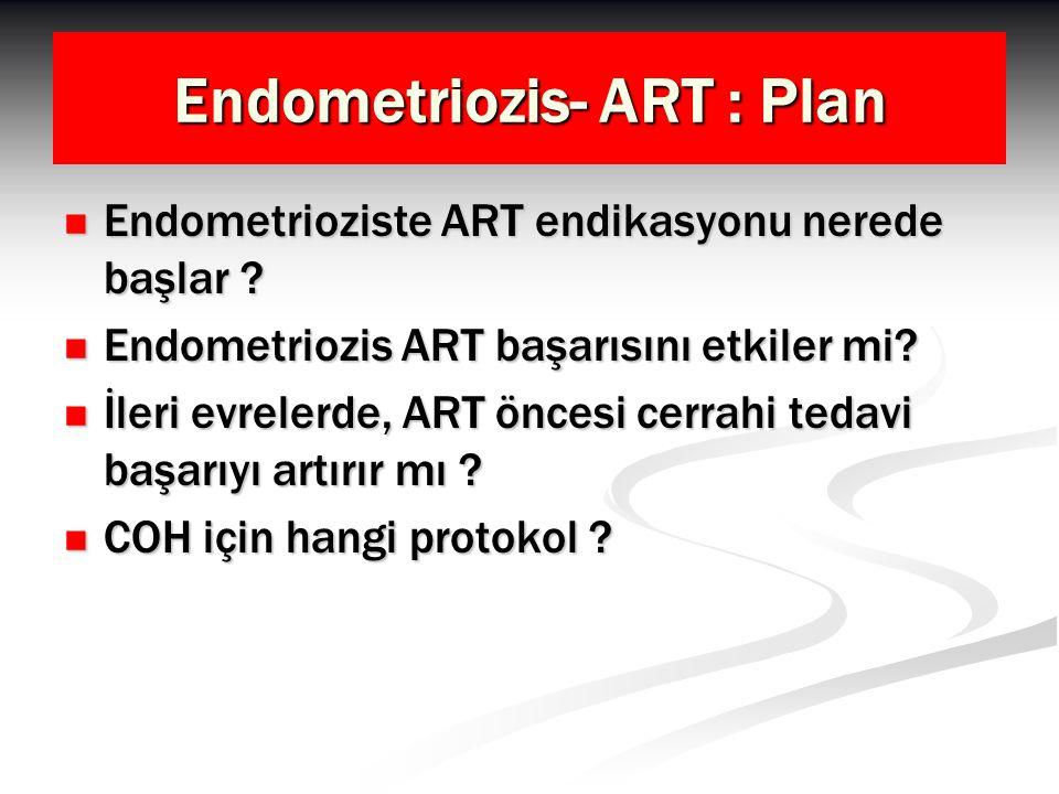Endometriozis- ART : Plan Endometrioziste ART endikasyonu nerede başlar ? Endometrioziste ART endikasyonu nerede başlar ? Endometriozis ART başarısını