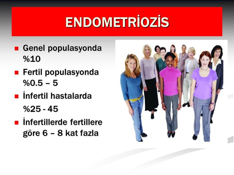 ENDOMETRİOZİS Fekundite Fekundite Normal : 0.15 – 0.20 Normal : 0.15 – 0.20 Endometriozis : 0.02 – 0.10 Endometriozis : 0.02 – 0.10 3 yıllık kümülatif gebelik oranı 3 yıllık kümülatif gebelik oranı Normal : %54 Normal : %54 Endometriozis : %36 Endometriozis : %36