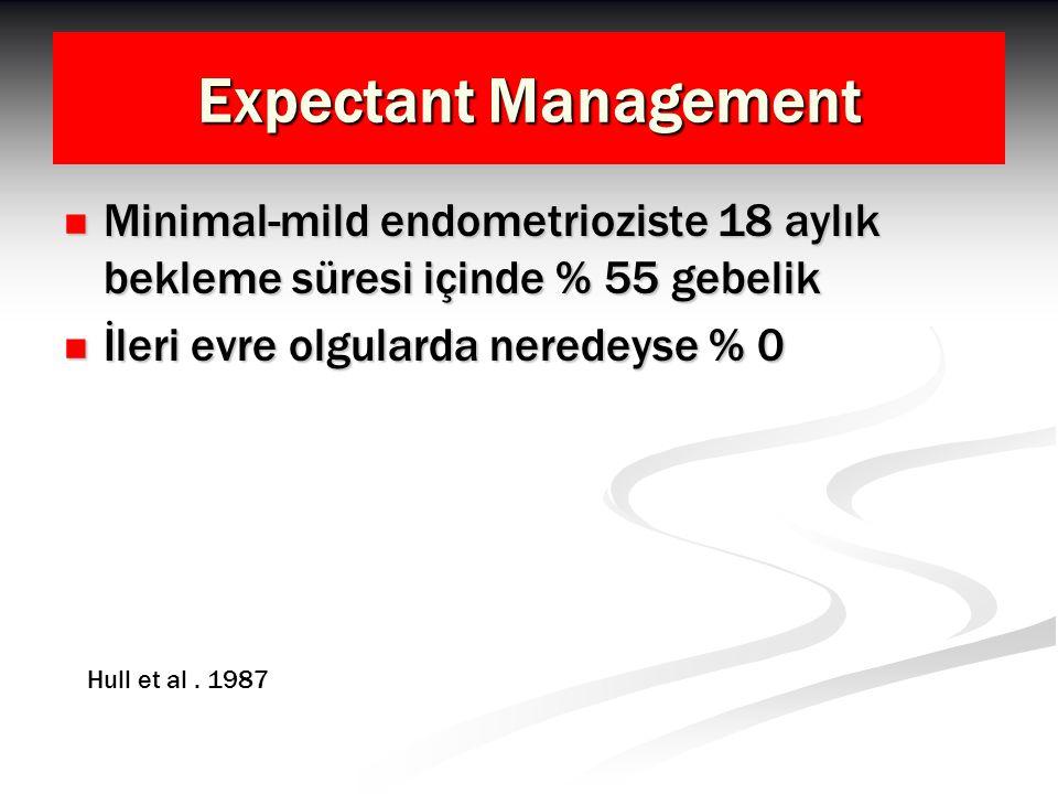 Expectant Management Minimal-mild endometrioziste 18 aylık bekleme süresi içinde % 55 gebelik Minimal-mild endometrioziste 18 aylık bekleme süresi içi