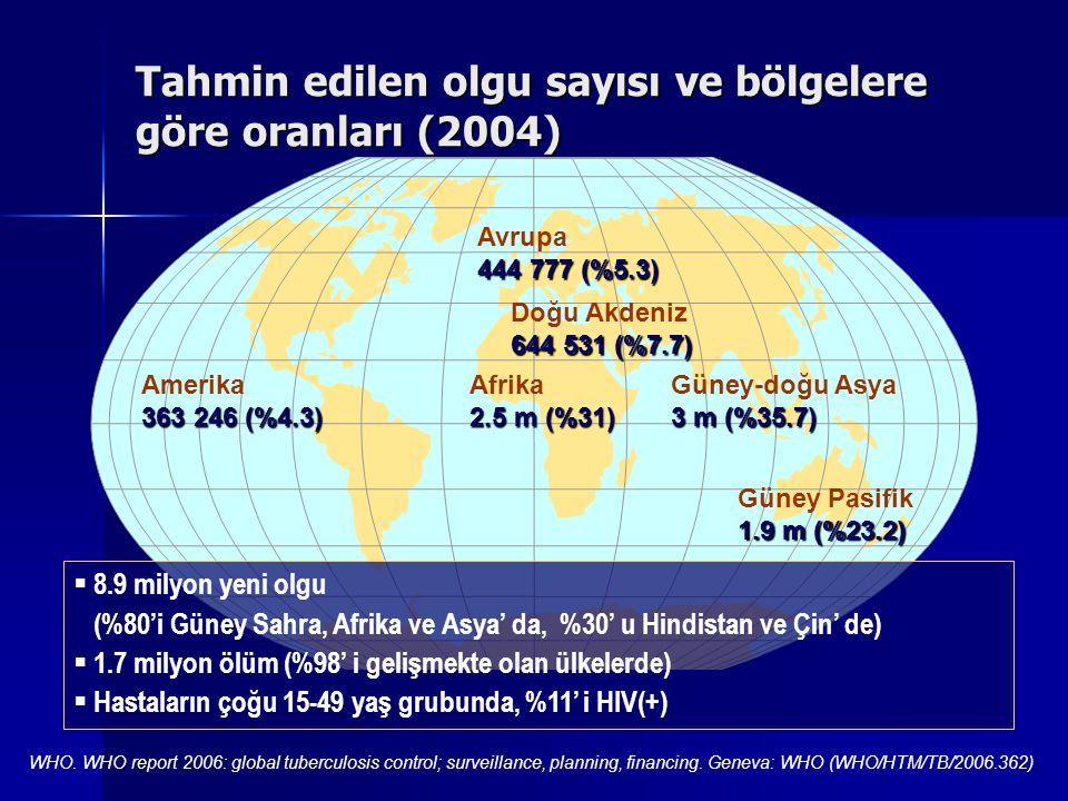 1990-2005 yılları arasında Dünya' da tüberküloz insidansındaki değişiklikler İnsidans (yüzbin/ yıl) İnsidansta değişiklik (%/yıl)