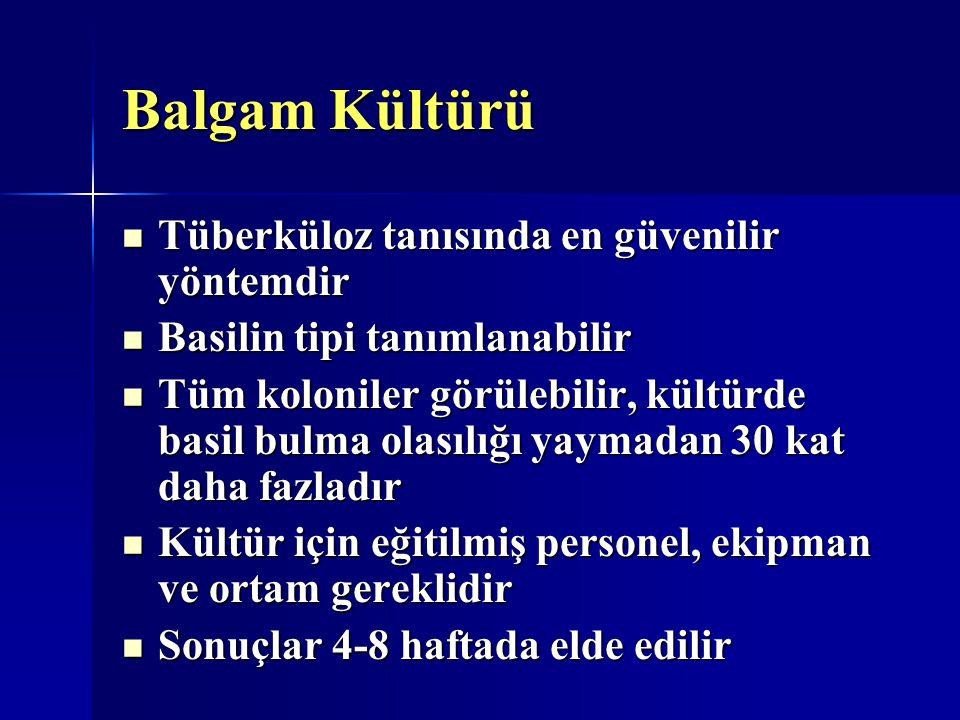 Balgam Kültürü Tüberküloz tanısında en güvenilir yöntemdir Tüberküloz tanısında en güvenilir yöntemdir Basilin tipi tanımlanabilir Basilin tipi tanıml