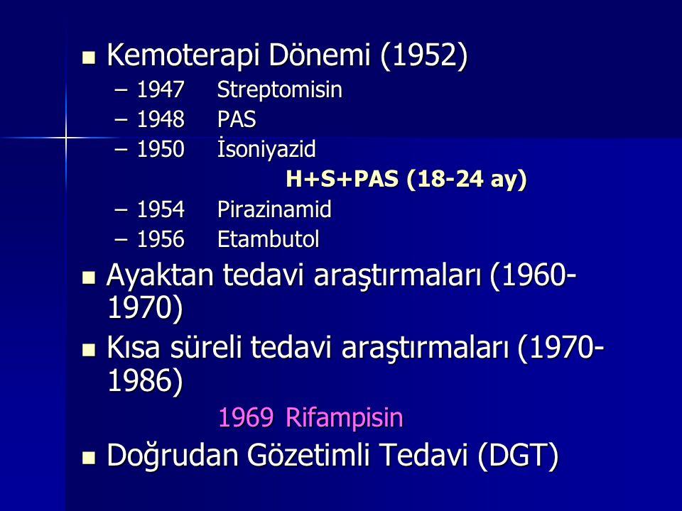 Kemoterapi Dönemi (1952) Kemoterapi Dönemi (1952) –1947Streptomisin –1948PAS –1950İsoniyazid H+S+PAS (18-24 ay) –1954Pirazinamid –1956Etambutol Ayakta